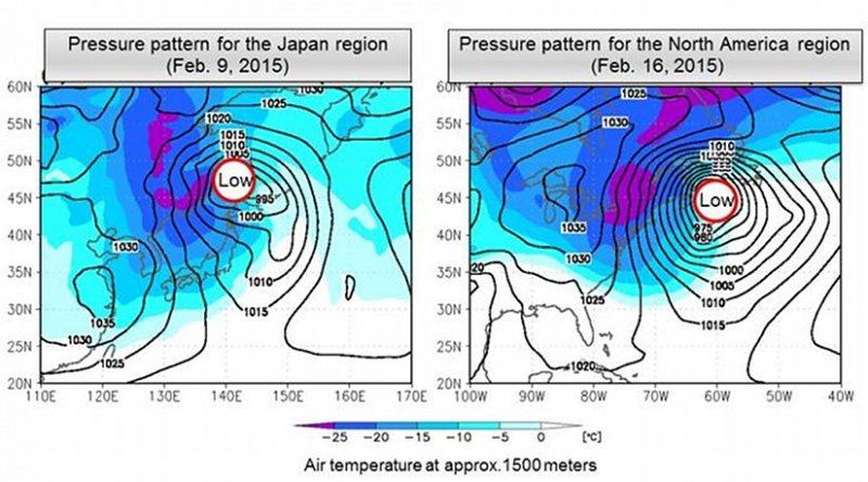 Pressure patterns at the surface (isobars, hPa) and air temperatures at around 1,500 meters for the Japan cold wave (Feb. 9, 2015) and North America cold wave (Feb. 16, 2015). There is a west-high, east-low pressure pattern, and low pressure troughs have developed at sea. Credit NIPR/JAMSTEC