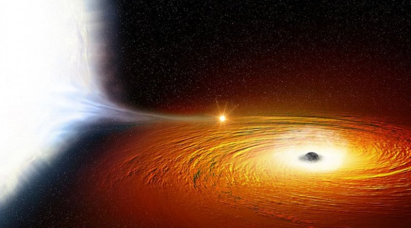 Astronomers have found evidence for a star that whips around a black hole about twice an hour. This may be the tightest orbital dance ever witnessed for a black hole and a companion star. Credit Courtesy of NASA