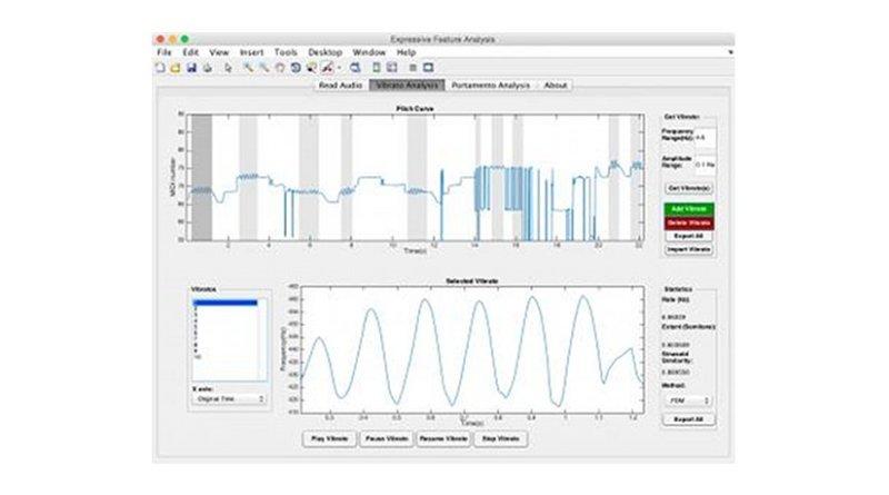 This is vibrato analysis. Credit Elaine Chew/QMUL