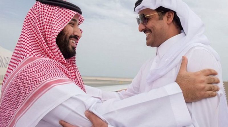 Saudi Deputy Crown Prince Mohammed bin Salman and Qatari Emir Sheikh Tamim bin Hamad Al-Thani Discuss Bilateral Relations. Source: Saudi Press Agency