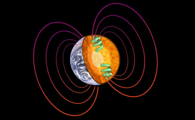 The earth creates its own magnetic field. Credit TU Wien