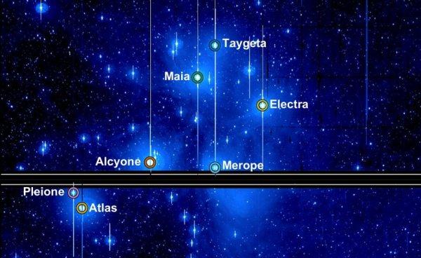 Kepler Satellite Discovers Variability In The Seven ...