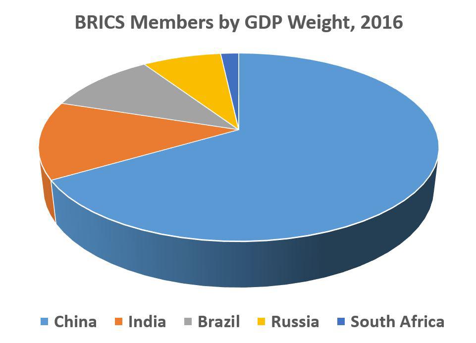 Role of International Monetary Fund (IMF) in India