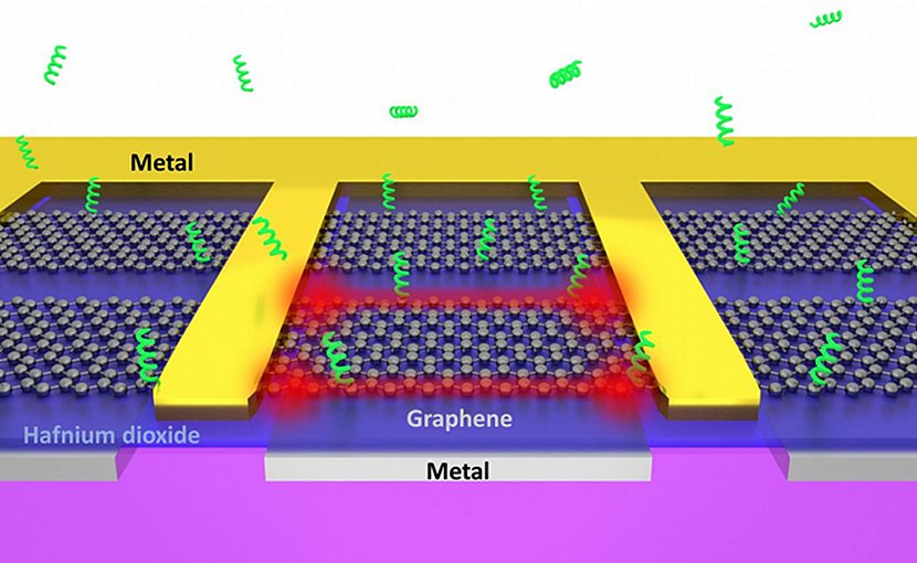 Atomically sharp edges of electrically driven graphene can act as 'tweezers' that rapidly trap biomolecules from the surrounding solution. Credit In-Ho Lee, University of Minnesota