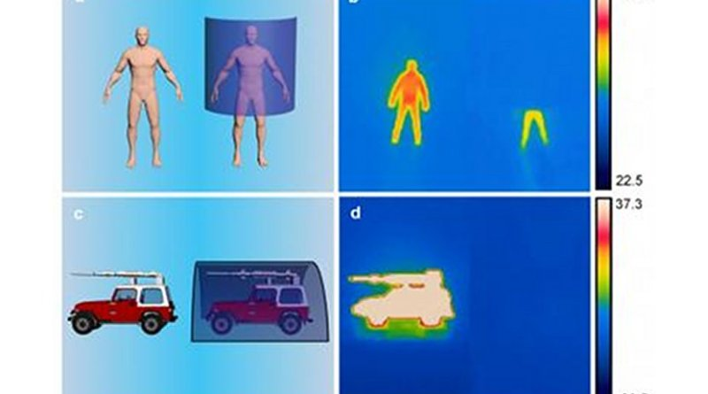 A newly developed stealth sheet can hide hot objects like human bodies or military vehicles from infrared cameras. Credit PHOTO BY HONGRUI JIANG