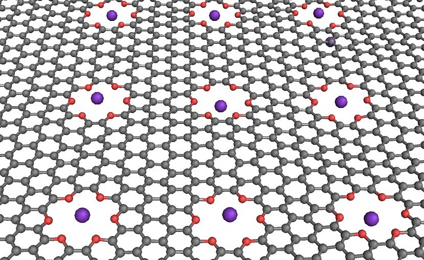 NIST researchers simulated computer logic operations in a saline solution with a graphene membrane (grey) containing oxygen-lined pores (red) that can trap potassium ions (purple) under certain electrical conditions. Credit NIST