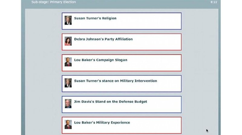 Sample election ballot used in the study. Credit Iowa State University