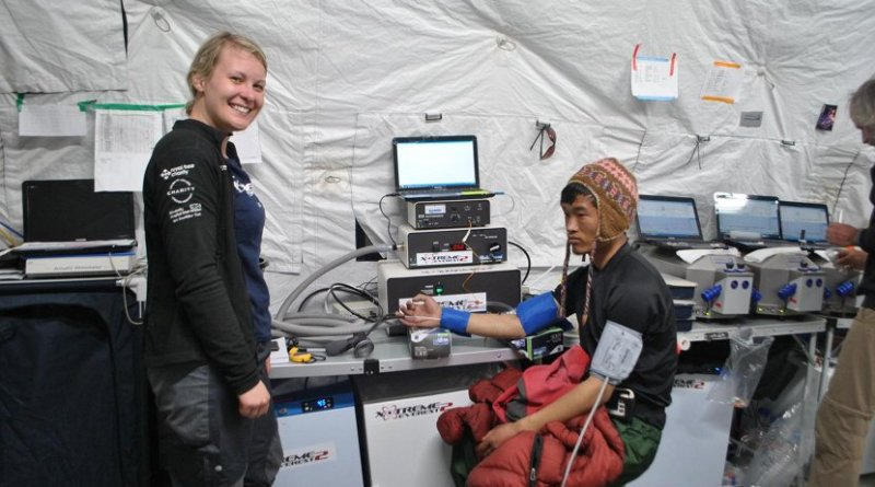 Chomba Sherpa undergoing venous plethysmography on the expedition. Credit Xtreme Everest