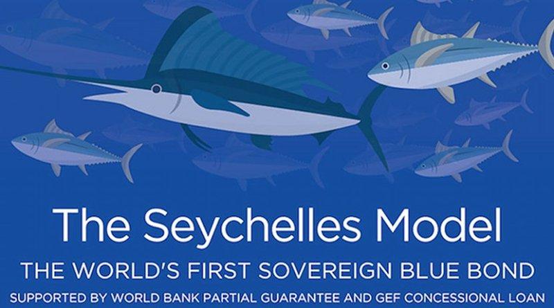 Seychelles Blue Bond Graphic credit: The World Bank
