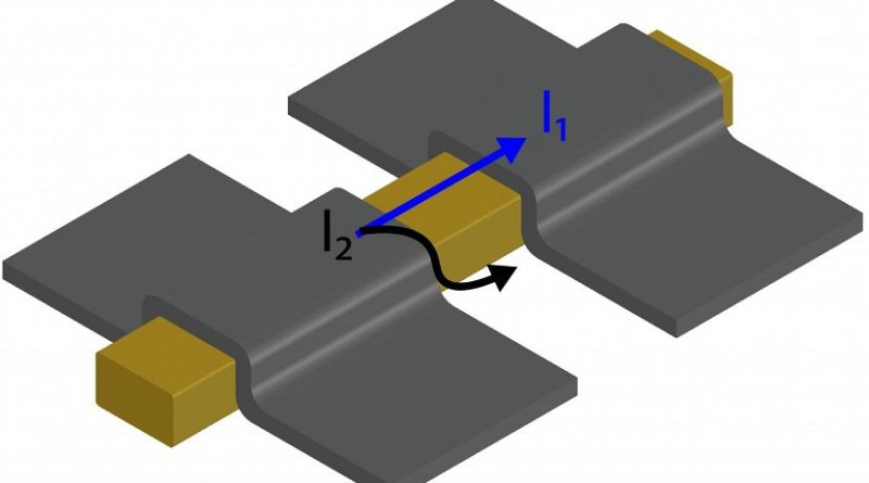 A new material could 'immunize' topological quantum bits so that they are resilient enough for building a quantum computer. Credit Purdue University image/Morteza Kayyalha