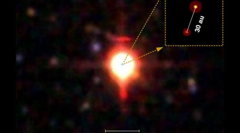 2MASS observations (background image) revealed a highly reddened source back in 2003 indicating the massive young nature of PDS 27. PIONIER on VLTI provides 2,000 times higher angular resolution making it possible to resolve PDS 27 as a binary system for the first time in 2019. Credit Evgenia Koumpia, University of Leeds