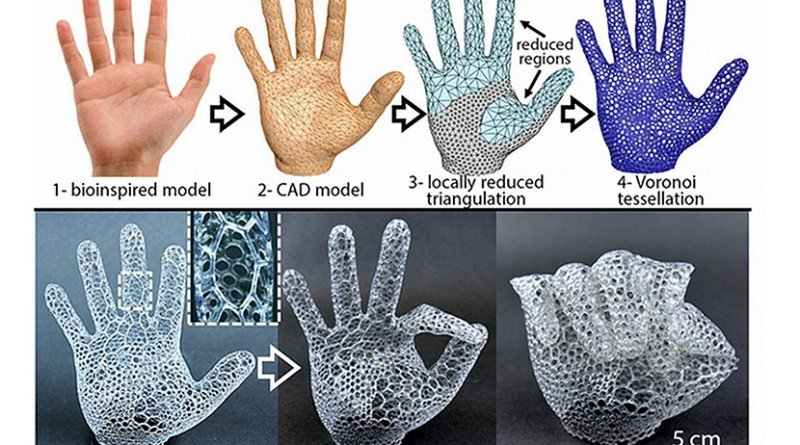Purdue researchers have developed a new design method that will enable anyone to quickly design and fabricate soft robots using a 3D printer. Credit Ramses Martinez/Purdue University