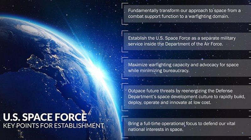 US Space Force. Credit: US Dept of Defense