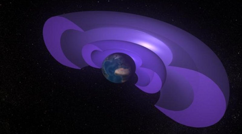 This is an artist's rendering of the Van Allen radiation belts surrounding Earth. The purple, concentric shells represent the inner and outer belts. They completely encircle Earth, but have been cut away in this image to show detail. Credit NASA's Conceptual Image Lab/Walt Feimer
