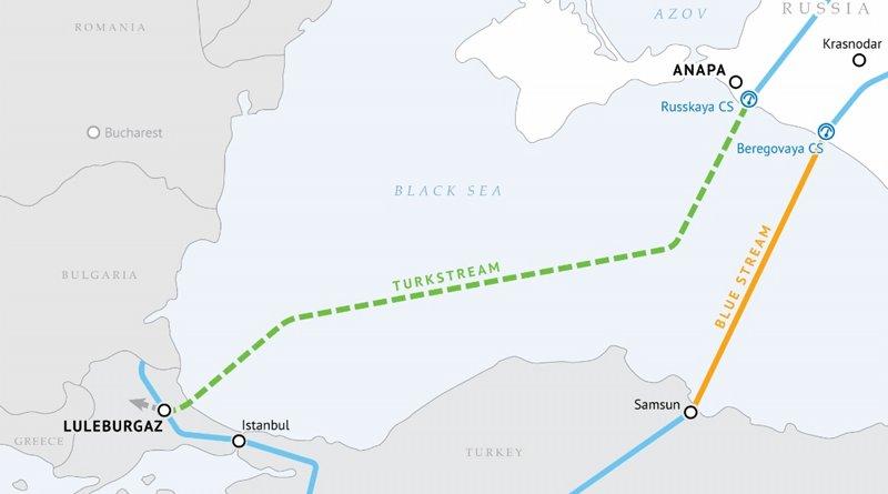 Turkish Stream, or TurkStream, natural gas pipeline project. Credit: Gazprom