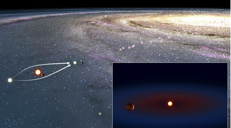 Red dots indicate previous exoplanet systems discovered by microlensing. Inset: Artist's conception of the exoplanet and its host star. CREDIT University of Tokyo