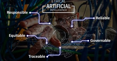 The Defense Department officially adopted five principles for ethical artificial intelligence. Source: DOD Graphic