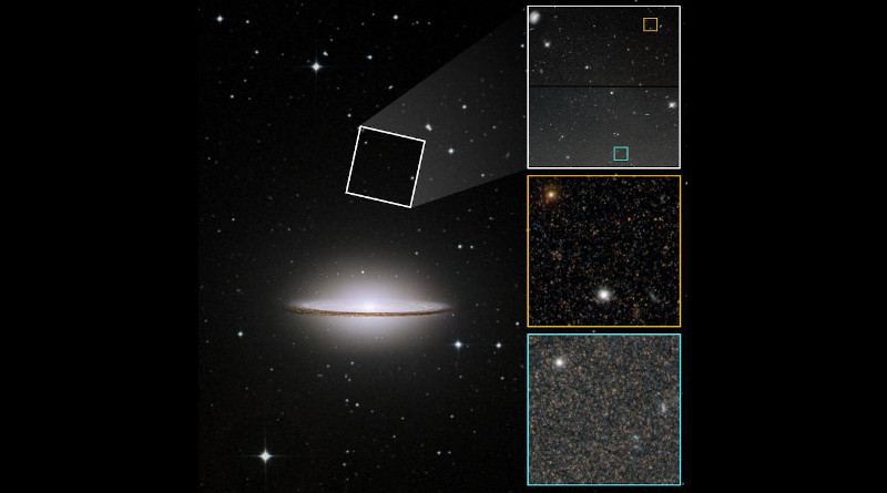 On the left is an image of the Sombrero galaxy (M104) that includes a portion of the much fainter halo far outside its bright disk and bulge. Hubble photographed two regions in the halo (one of which is shown by the white box). The images on the right zoom in to show the level of detail Hubble captured. The orange box, a small subset of Hubble's view, contains myriad halo stars. The stellar population increases in density closer to the galaxy's disk (bottom blue box). Each frame contains a bright globular cluster of stars, of which there are many in the galaxy's halo. The Sombrero's halo contained more metal-rich stars than expected, but even stranger was the near-absence of old, metal-poor stars typically found in the halos of massive galaxies. Many of the globular clusters, however, contain metal-poor stars. A possible explanation for the Sombrero's perplexing features is that it is the product of the merger of massive galaxies billions of years ago, even though the smooth appearance of the galaxy's disk and halo show no signs of such a huge disruption. CREDIT NASA/Digitized Sky Survey/P. Goudfrooij (STScI)/The Hubble Heritage Team (STScI/AURA)