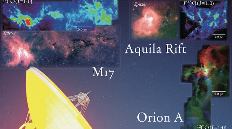 Montage of the CO molecule radio emission-line intensities in the three regions observed by the Star Formation Project and the Nobeyama 45 m Radio Telescope. CREDIT NAOJ