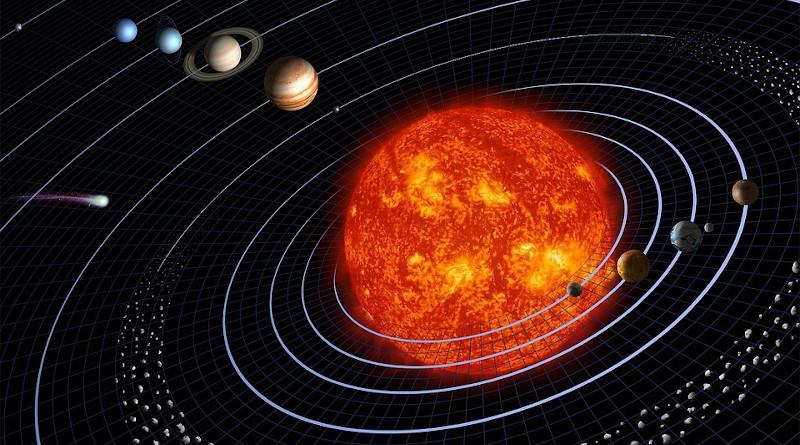 Solar System Planet Planetary System Orbit Sun