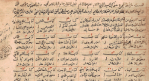 A partial list of works of Ibn Arabi, a 12 century philosopher who influenced Abu Zayd