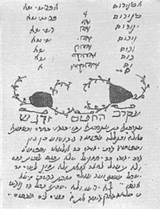 Kabbalistic written prayer used as a charm against scorpions in Morocco of 1900