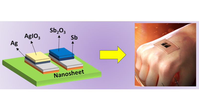 The proposed sweat pH sensor is built on a nanosheet of PDMS, on which two different electrodes are deposited. As shown on the right, the final device conforms easily to the skin and sticks without the need of adhesive, making it a very attractive and practical biosensor