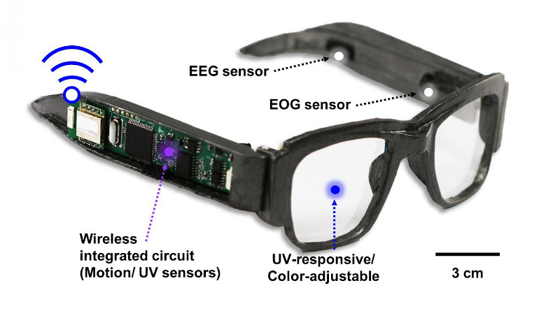 Smart e-glasses can wirelessly monitor EEG and EOG signals, UV intensity, and body movements, while also acting as sunglasses and a human-machine interface. CREDIT Adapted from ACS Applied Materials & Interfaces 2020, DOI: 10.1021/acsami.0c03110