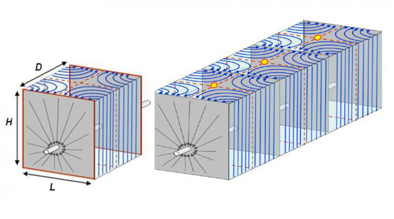 A schematic of a single flow cell (left) and a series of flow cells (right). Oil and gas flow from the porous rock into the cracks and then to the wellbore. CREDIT: Texas A&M University College of Engineering