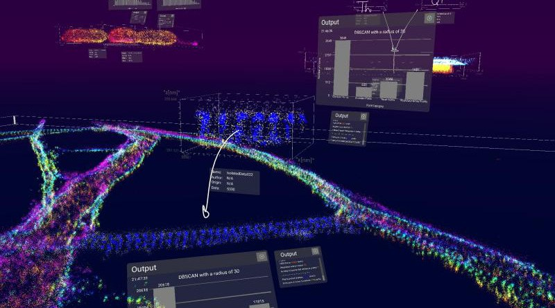 DBScan analysis being performed a mature neuron in a typical vLUME workspace. CREDIT: Alexandre Kitching