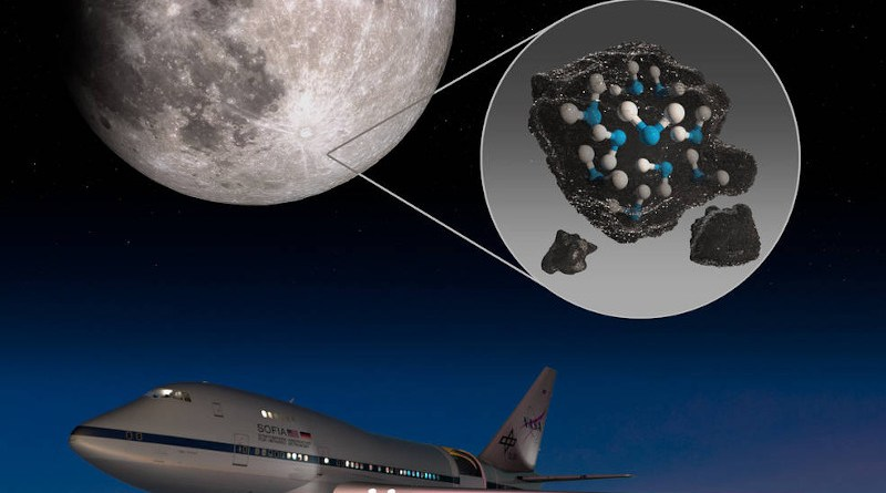 This illustration highlights the Moon's Clavius Crater with an illustration depicting water trapped in the lunar soil there, along with an image of NASA's Stratospheric Observatory for Infrared Astronomy (SOFIA) that found sunlit lunar water. Credits: NASA