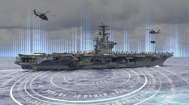 An illustration showing two MH-60S Seahawk helicopters conducting a vertical replenishment-at-sea with the aircraft carrier USS Nimitz. Graphic illustration by Regina Ali, DOD