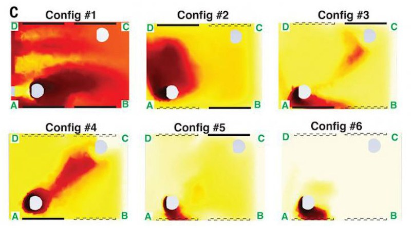 A new study looks at how airflow patterns inside the passenger cabin of a car might affect the transmission of SARS-CoV-2 and other airborne pathogens. Using computer simulations, the study looked at the risk of aerosol particles being shared between a driver and a passenger in different window configurations. Redder shades indicate more particles. Risk was shown to be higher with windows closed (top left), and decreasing with each window opened. The best case was having all windows open (bottom right). CREDIT: Breuer lab / Brown University