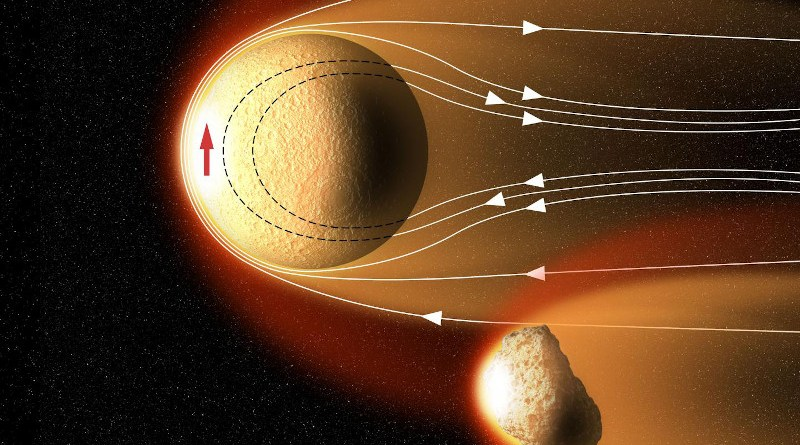 Illustration of solar wind flowing over asteroids in the early solar system. The magnetic field of the solar wind (white line/arrows) magnetizes the asteroid (red arrow). Researchers at the University of Rochester used magnetism to determine, for the first time, when carbonaceous chondrite asteroids first arrived in the inner solar system. CREDIT: University of Rochester illustration / Michael Osadciw