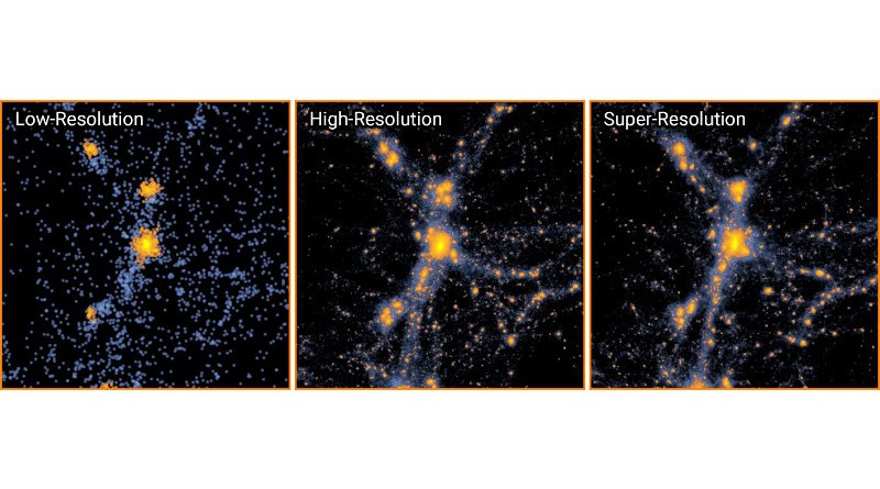 Simulations of a region of space 100 million light-years square. The leftmost simulation ran at low resolution. Using machine learning, researchers upscaled the low-res model to create a high-resolution simulation (right). That simulation captures the same details as a conventional high-res model (middle) while requiring significantly fewer computational resources. CREDIT Y. Li et al./Proceedings of the National Academy of Sciences 2021
