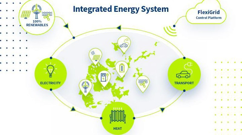 Integrated Energy System Illustration CREDIT Heriot-Watt University