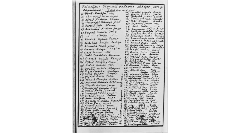 One of over 7,000 lists of names from concentration camps in the U.S. Holocaust Memorial Museum. This one is a handwritten list of Serbian and Croatian women who were deported to the Jasenovac concentration camp. Credit: United States Holocaust Memorial Museum
