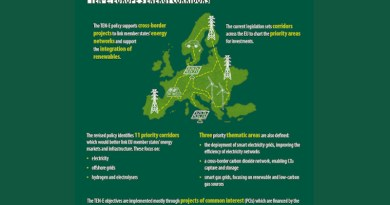 Europe's energy corridors. Infographic credit: EU Council