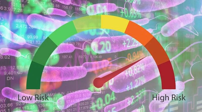 coronavirus risk finance health covid-19