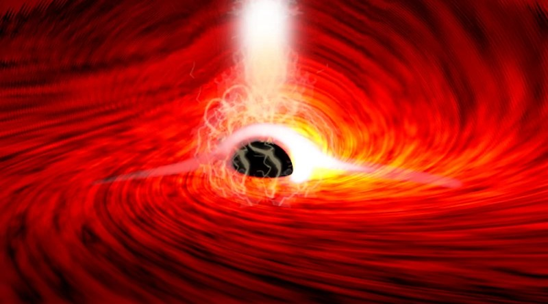Researchers observed bright flares of X-ray emissions, produced as gas falls into a supermassive black hole. The flares echoed off of the gas falling into the black hole, and as the flares were subsiding, short flashes of X-rays were seen – corresponding to the reflection of the flares from the far side of the disk, bent around the black hole by its strong gravitational field. CREDIT: Dan Wilkins