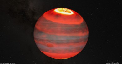 Jupiter is shown in visible light for context underneath an artistic impression of the Jovian upper atmosphere's infrared glow. The brightness of this upper atmosphere layer corresponds to temperatures, from hot to cold, in this order: white, yellow, bright red and lastly, dark red. The aurorae are the hottest regions and the image shows how heat may be carried by winds away from the aurora and cause planet-wide heating. Credit: J. O'Donoghue (JAXA)/Hubble/NASA/ESA/A. Simon/J. Schmidt
