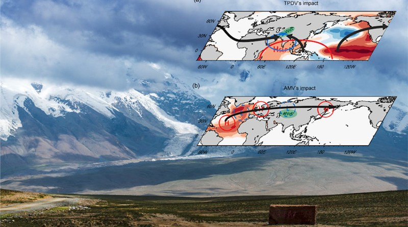 Schematic diagram of the effect of tropical Pacific decadal variability and the Atlantic multidecadal variability on Central Asian precipitation. CREDIT: Jie Jiang and Tianjun Zhou