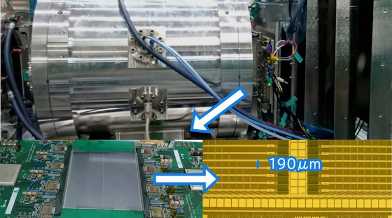 (Top) The outside of the apparatus installed in a particle accelerator at the J-PARC facility in Tokai, Ibaraki Prefecture, north of Tokyo. (Lower left) The electronic components including a high-precision sensor. (Lower right) A detailed microscopic image of the silicon sensor that makes the observations. CREDIT: © 2021 Torii et al.