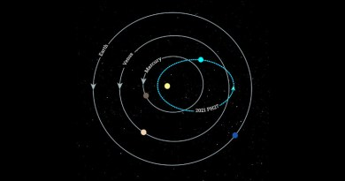 An illustration of 2021 PH27's orbit, by Katherine Cain and Scott Sheppard, courtesy of the Carnegie Institution for Science. It is the fastest orbiting known asteroid. CREDIT: Katherine Cain and Scott Sheppard, courtesy of the Carnegie Institution for Science.