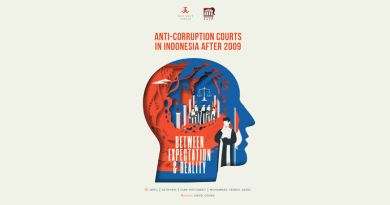 Anti-Corruption Courts in Indonesia after 2009: Between Expectation and Reality