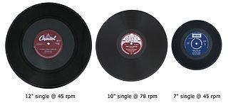 Je suis en cm2 et je vais faire un exposé sur les disques vinyles. Pouvez-vous me conseiller un livre ou un dvd ?