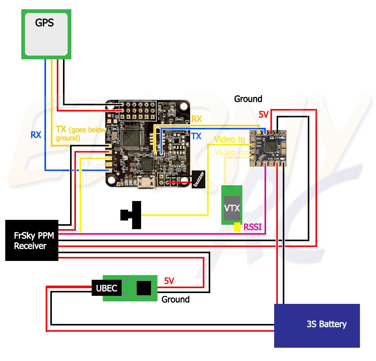 Naze32 Gps Minimosd Diagram