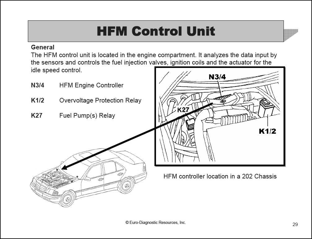 Mercedes Benz HFMSFI Engine Management Systems   Euro Auto Training
