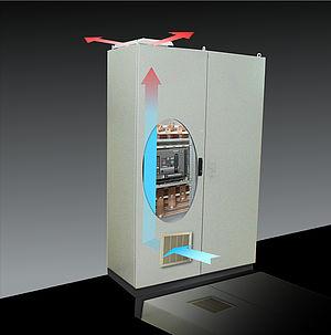 ventilateur et filtre armoire electrique
