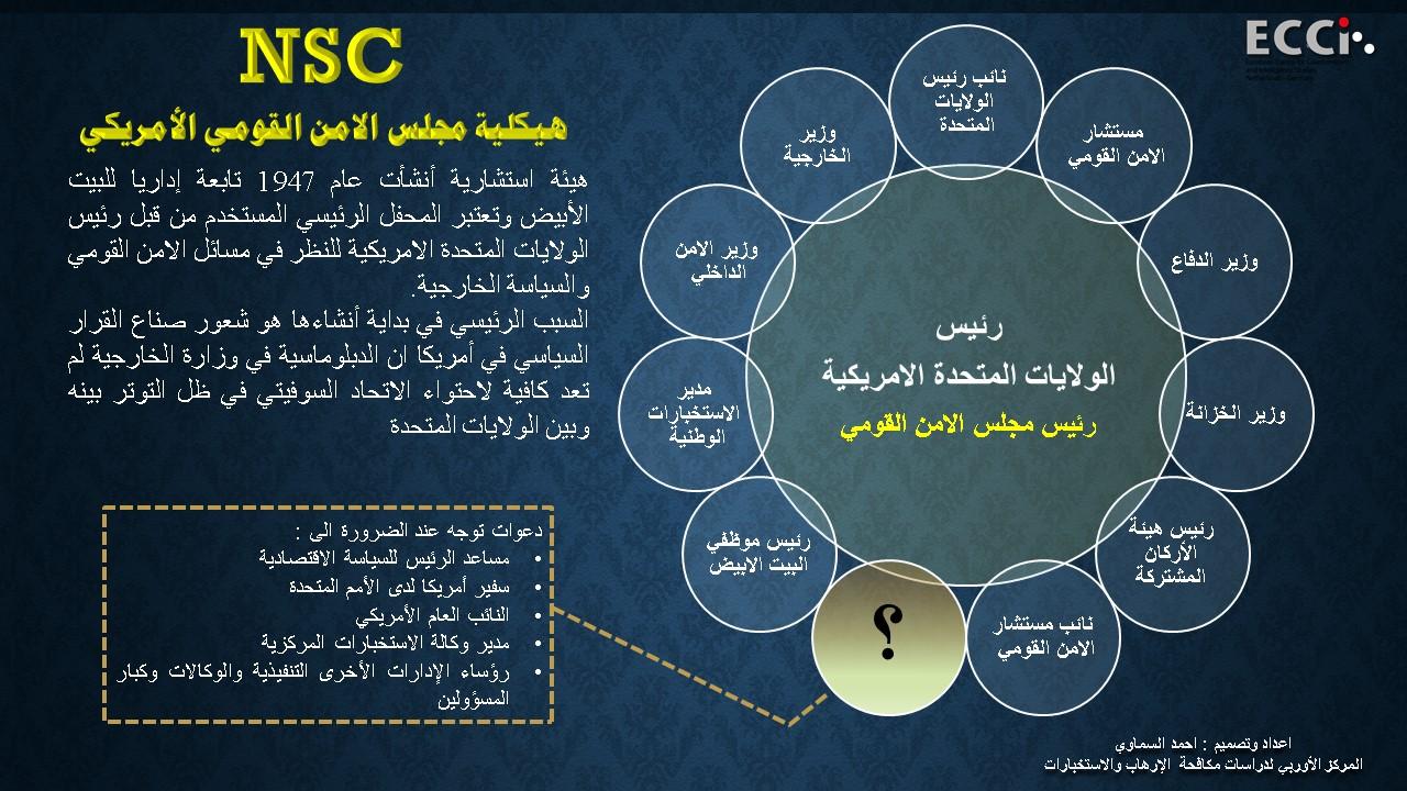 الهيكلية التنظيمية لمجلس الأمن القومي الامريكي .إعداد أحمد السماوي